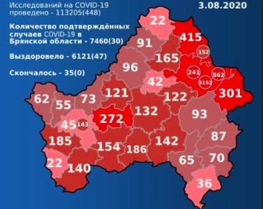 Карта распространения COVID-19 в Брянской области на 3 августа