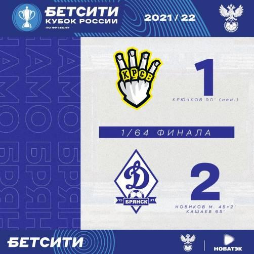 Брянское «Динамо» побороло на столичном поле «Красаву»