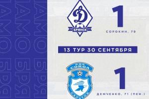 Брянское «Динамо» разошлось миром с лидером чемпионата