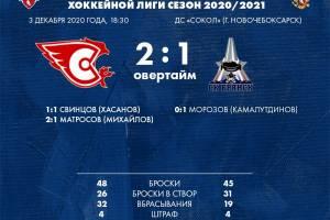 Брянские хоккеисты уступили в овертайме в Новочебоксарске «Соколу»