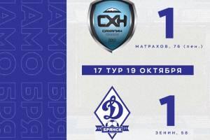 На Сахалине брянское «Динамо» сыграло вничью 1:1