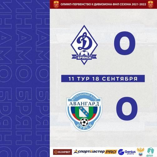 Брянское «Динамо» и курский «Авангард» сыграли безголевую ничью