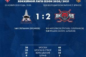 Брянские хоккеисты проиграли дома пермскому «АК59»