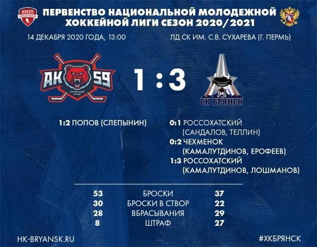 Брянские хоккеисты обыграли в Перми «АК59»