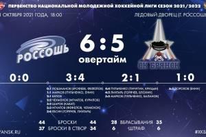 Брянские хоккеисты проиграли в гостях клубу «Россошь»