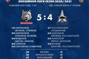 Брянские хоккеисты проиграли в Глазове «Прогрессу»