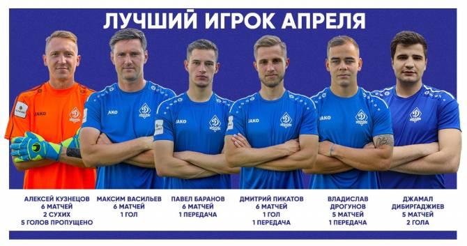 Болельщикам предложили выбрать лучшего футболиста брянского «Динамо» в апреле