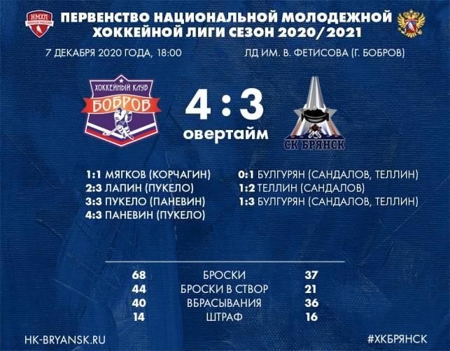 ХК «Брянск» завершил первый круг поражением в Боброве