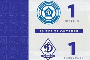 Брянское «Динамо» сыграло вничью с одноклубниками из Владивостока