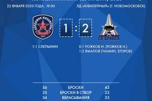 Хоккейный «Брянск» с футбольным счетом обыграл 2:1 «Академию Михайлова»
