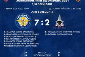 Брянские хоккеисты уступили соперникам из Рязани