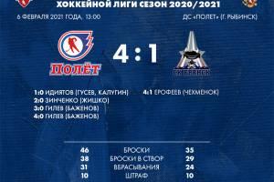 Брянские хоккеисты уступили в Рыбинске «Полету»