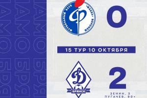 Брянское «Динамо» обыграло воронежский «Факел-М»