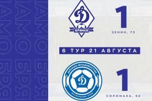 Динамовское дерби Брянска и Владивостока не выявило победителя