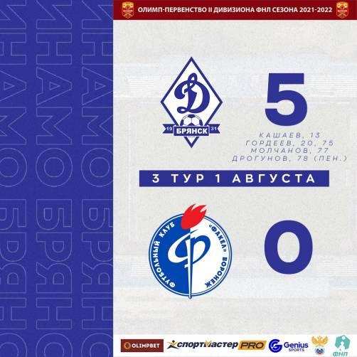 Брянское «Динамо» учинило разгром дублю воронежского «Факела»