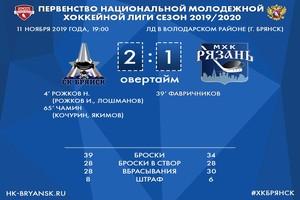 Брянские хоккеисты в овертайме обыграли соперников из Рязани