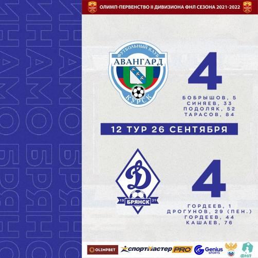 Брянское «Динамо» и курский «Авангард» устроили голевую феерию