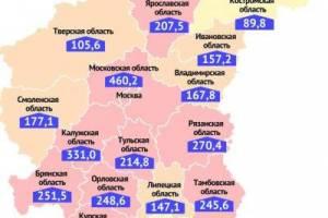 Брянская область попала в «красную зону» по коронавирусу