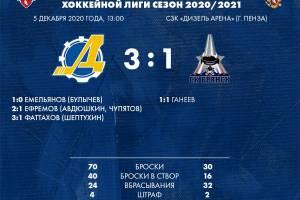 Брянские хоккеисты проиграли лидеру Первенства НМХЛ